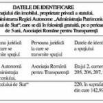 IN ATENTIA ANI SI A GUVERNULUI ROMANIEI (si chiar si a complicei Deutsche Welle): Alistar utilizează în fals numele Transparency International Romania