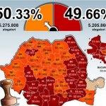 """DOVADA ca PSD si-a inscenat """"frauda"""". Voturile nule provin majoritar din judetele rosii. Credeti ca ar fi indraznit cineva sa-l anuleze pe Geoana in fieful lui Hrebenciuc sau Dragnea?!"""