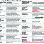 Cine nu a ratat reuniunea Trilateralei de la Bucuresti. Seful SRI, George Maior, da, Baconschi si seful SIE, Mihai Razvan Ungureanu, cu voia dvs, ultimul pe lista, nu. FOTO/INFO. Nu ratati in curand, pe Roncea.ro: Masonul de la OTV
