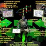 """Noua paradigmă: către o religie a numărului. Comentarii la Raportul CIA-DARPA """"Recunoasterea Biometrica: Provocari si Oportunitati"""" – """"Biometric Recognition: Challenges and Opportunities"""" (I)"""