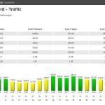 Raport Victor Roncea Blog Ianuarie 2012. 4 ani de blog, 8.300.000 de accesari, 5.900.000 vizitatori unici