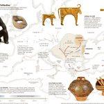VIDEO: Cucuteni la Bucuresti! Expozitie la Palatul Sutu cu obiecte ceramice si de arta ale celei mai vechi civilizatii a Europei, dezvoltata pe teritoriul Romaniei in urma cu circa 7000 de ani